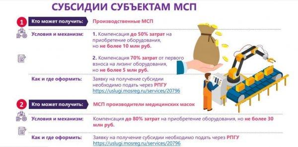 РФ закупила оборудование для производства масок из Китая по скидке 80%
