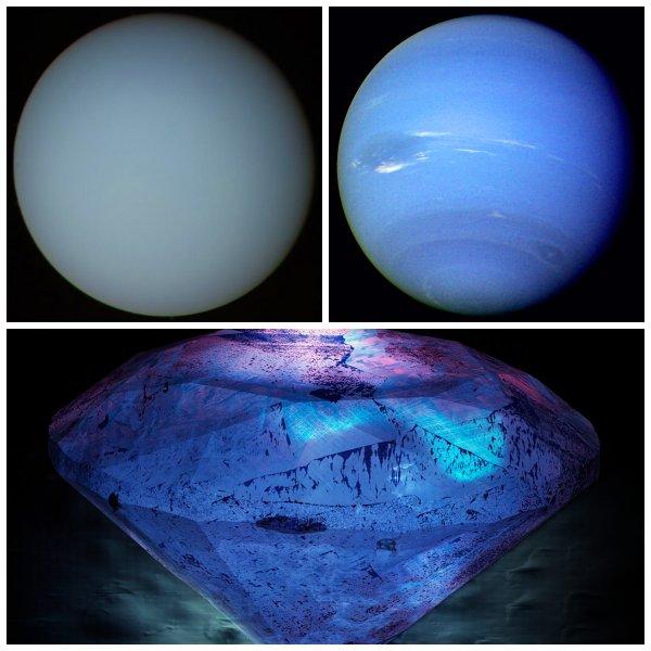 УранНептун